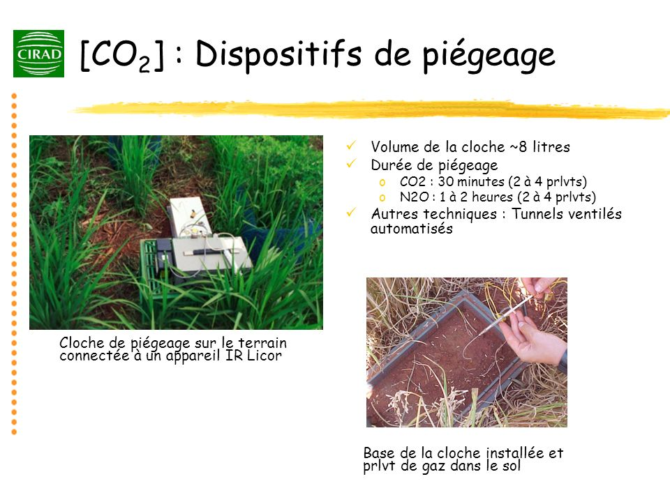 [CO2] : Dispositifs de piégeage